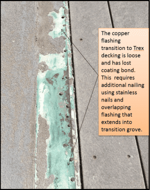 Loose copper flashing
